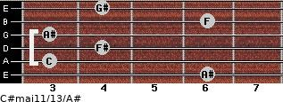 C#maj11/13/A# for guitar on frets 6, 3, 4, 3, 6, 4