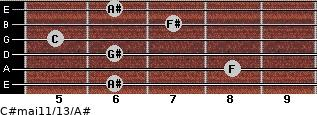 C#maj11/13/A# for guitar on frets 6, 8, 6, 5, 7, 6