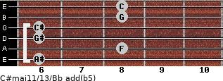 C#maj11/13/Bb add(b5) guitar chord