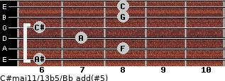 C#maj11/13b5/Bb add(#5) guitar chord