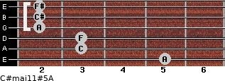 C#maj11#5/A for guitar on frets 5, 3, 3, 2, 2, 2