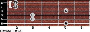 C#maj11#5/A for guitar on frets 5, 3, 3, 5, 2, 2