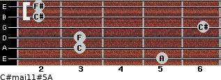 C#maj11#5/A for guitar on frets 5, 3, 3, 6, 2, 2