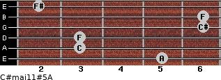 C#maj11#5/A for guitar on frets 5, 3, 3, 6, 6, 2