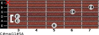 C#maj11#5/A for guitar on frets 5, 3, 3, 6, 7, x