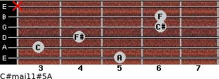 C#maj11#5/A for guitar on frets 5, 3, 4, 6, 6, x