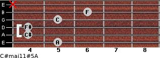 C#maj11#5/A for guitar on frets 5, 4, 4, 5, 6, x