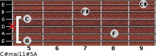 C#maj11#5/A for guitar on frets 5, 8, x, 5, 7, 9