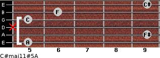 C#maj11#5/A for guitar on frets 5, 9, x, 5, 6, 9
