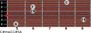C#maj11#5/A for guitar on frets 5, 9, x, 6, 6, 8