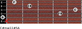 C#maj11#5/A for guitar on frets x, 0, 4, 5, 2, 1