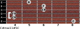 C#maj11#5/C for guitar on frets 8, 4, 4, 6, 6, 5