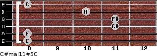 C#maj11#5/C for guitar on frets 8, 8, 11, 11, 10, 8