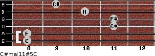 C#maj11#5/C for guitar on frets 8, 8, 11, 11, 10, 9