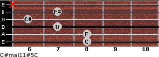 C#maj11#5/C for guitar on frets 8, 8, 7, 6, 7, x