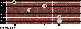 C#maj11#5/C for guitar on frets 8, 8, x, 6, 7, 5