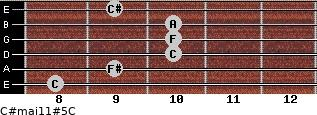 C#maj11#5/C for guitar on frets 8, 9, 10, 10, 10, 9