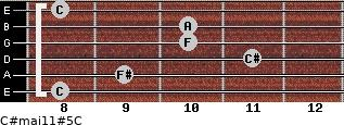 C#maj11#5/C for guitar on frets 8, 9, 11, 10, 10, 8