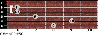 C#maj11#5/C for guitar on frets 8, 9, 7, 6, 6, x