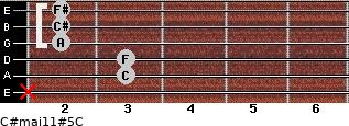 C#maj11#5/C for guitar on frets x, 3, 3, 2, 2, 2