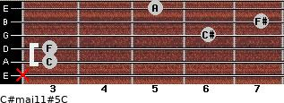 C#maj11#5/C for guitar on frets x, 3, 3, 6, 7, 5