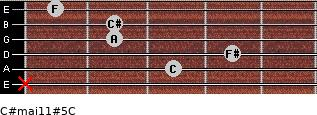 C#maj11#5/C for guitar on frets x, 3, 4, 2, 2, 1