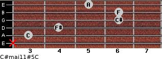 C#maj11#5/C for guitar on frets x, 3, 4, 6, 6, 5