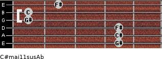 C#maj11sus/Ab for guitar on frets 4, 4, 4, 1, 1, 2