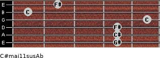 C#maj11sus/Ab for guitar on frets 4, 4, 4, 5, 1, 2