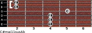 C#maj11sus/Ab for guitar on frets 4, 4, 4, 5, 2, 2