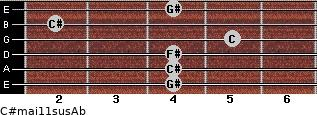 C#maj11sus/Ab for guitar on frets 4, 4, 4, 5, 2, 4