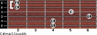 C#maj11sus/Ab for guitar on frets 4, 4, 6, 5, 2, 2