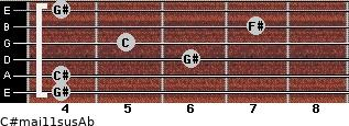 C#maj11sus/Ab for guitar on frets 4, 4, 6, 5, 7, 4