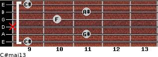 C#maj13 for guitar on frets 9, 11, x, 10, 11, 9