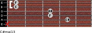 C#maj13 for guitar on frets x, 4, 3, 3, 1, 1