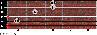 C#maj13 for guitar on frets x, 4, x, 5, 6, 6