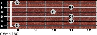 C#maj13/C for guitar on frets 8, 11, 11, 10, 11, 8