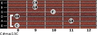 C#maj13/C for guitar on frets 8, 11, 8, 10, 9, 9