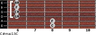 C#maj13/C for guitar on frets 8, 8, 6, 6, 6, 6