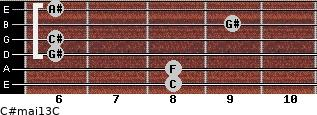 C#maj13/C for guitar on frets 8, 8, 6, 6, 9, 6
