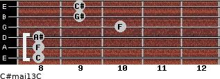 C#maj13/C for guitar on frets 8, 8, 8, 10, 9, 9