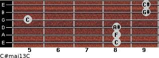 C#maj13/C for guitar on frets 8, 8, 8, 5, 9, 9