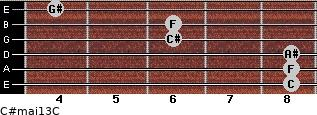 C#maj13/C for guitar on frets 8, 8, 8, 6, 6, 4