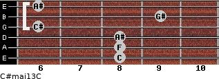 C#maj13/C for guitar on frets 8, 8, 8, 6, 9, 6