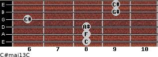 C#maj13/C for guitar on frets 8, 8, 8, 6, 9, 9