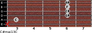 C#maj13/C for guitar on frets x, 3, 6, 6, 6, 6