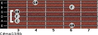 C#maj13/Bb for guitar on frets 6, 3, 3, 3, 6, 4