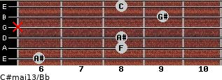 C#maj13/Bb for guitar on frets 6, 8, 8, x, 9, 8