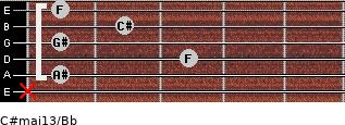 C#maj13/Bb for guitar on frets x, 1, 3, 1, 2, 1