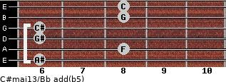 C#maj13/Bb add(b5) guitar chord